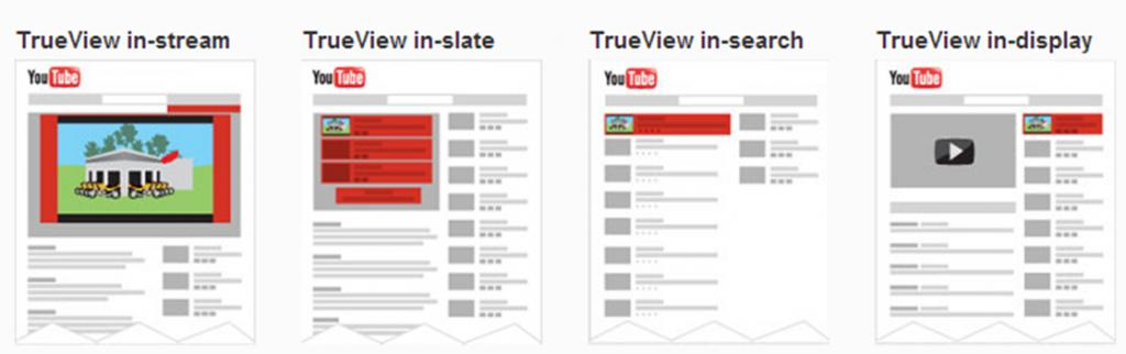 YouTube Trueview
