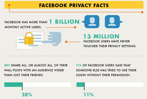 privacysettingsfacts