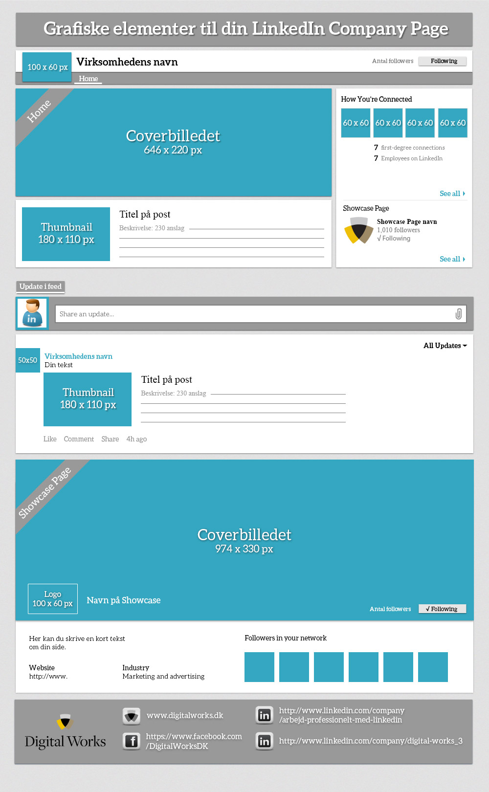 Infographic LinkedIn formater company page + showcase page