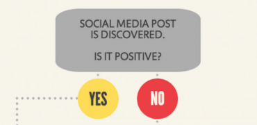 Social media response flow cover
