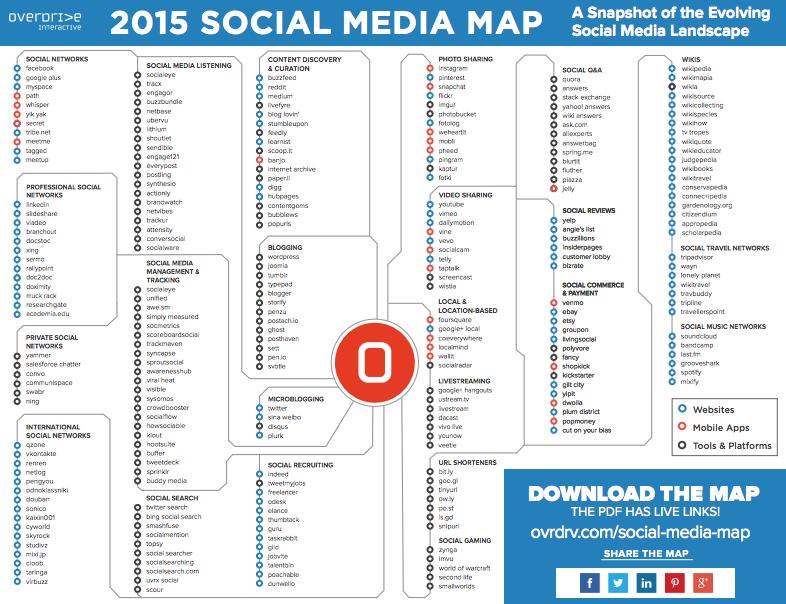 2015 Social Media Map