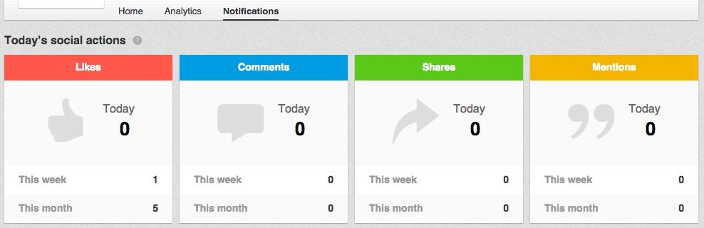 Ny notifications fane LinkedIn Company Pages