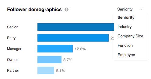 Overblik over followers - LinkedIn company page