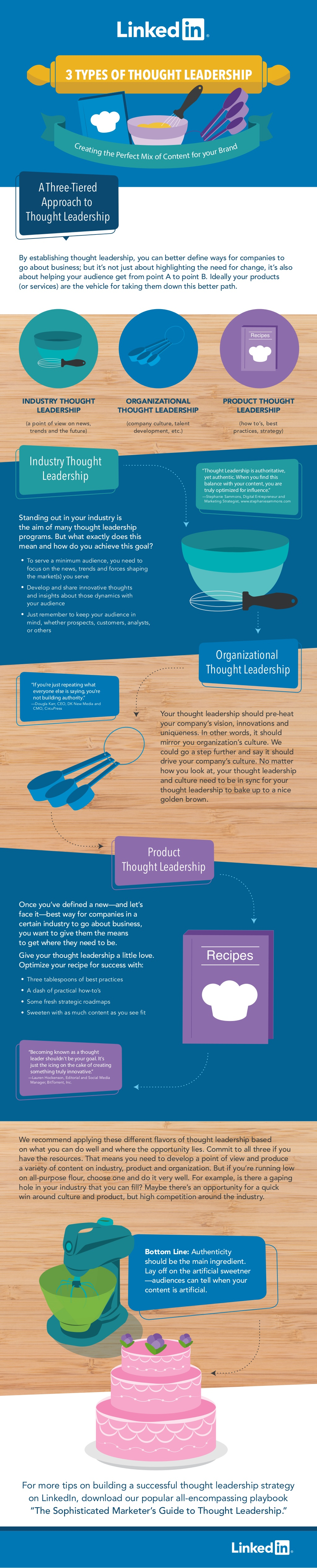 Thought leadership på LinkedIn