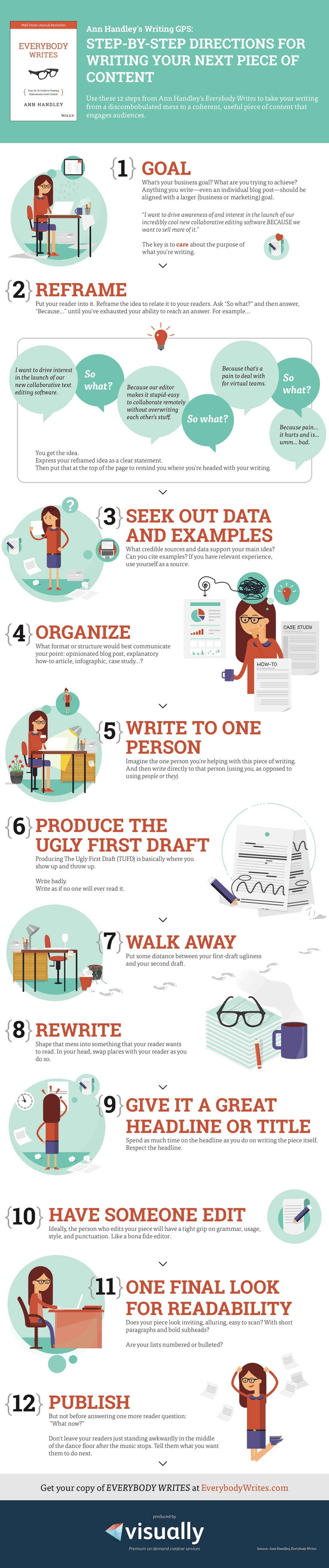 content-writing-infographic